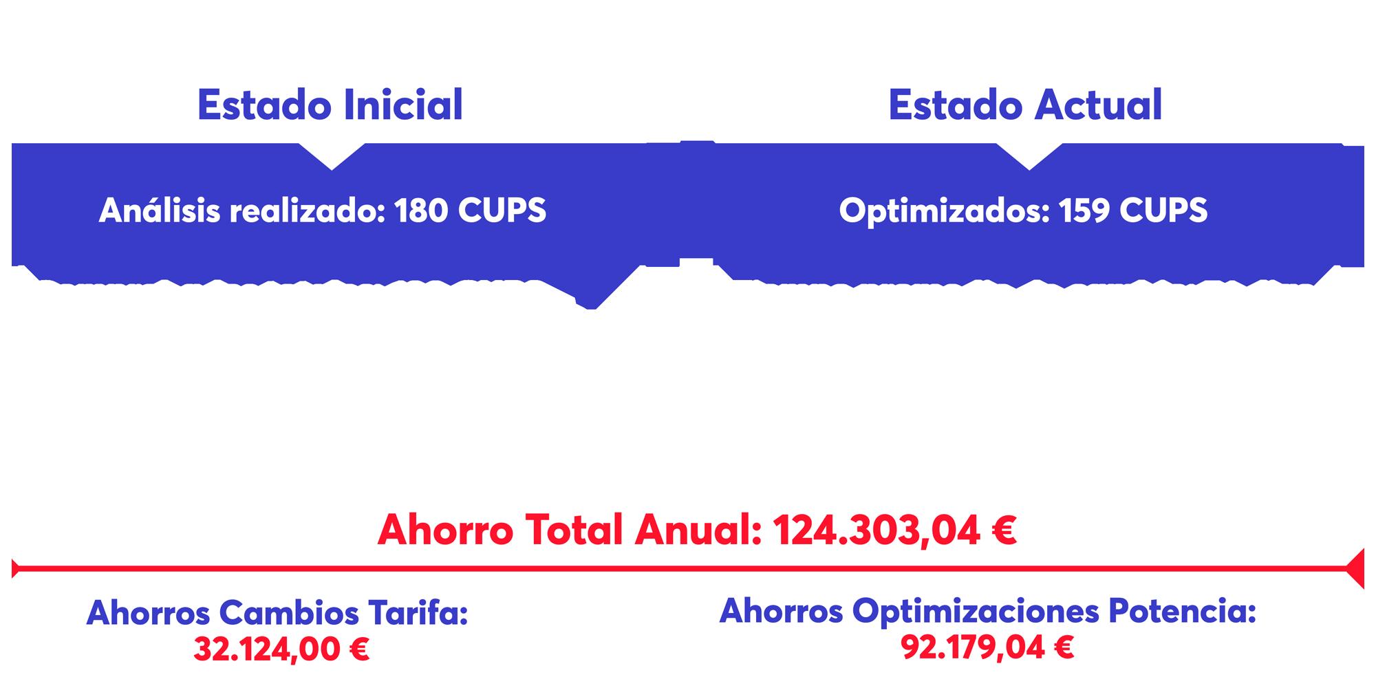 ayuntamientos-4